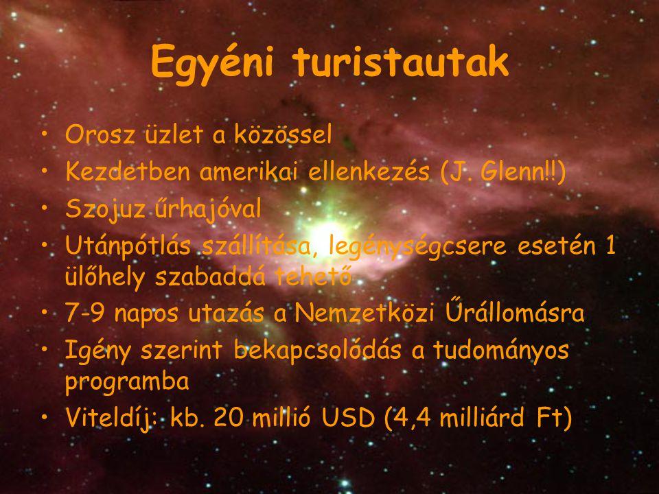 Egyéni turistautak Orosz üzlet a közössel Kezdetben amerikai ellenkezés (J. Glenn!!) Szojuz űrhajóval Utánpótlás szállítása, legénységcsere esetén 1 ü