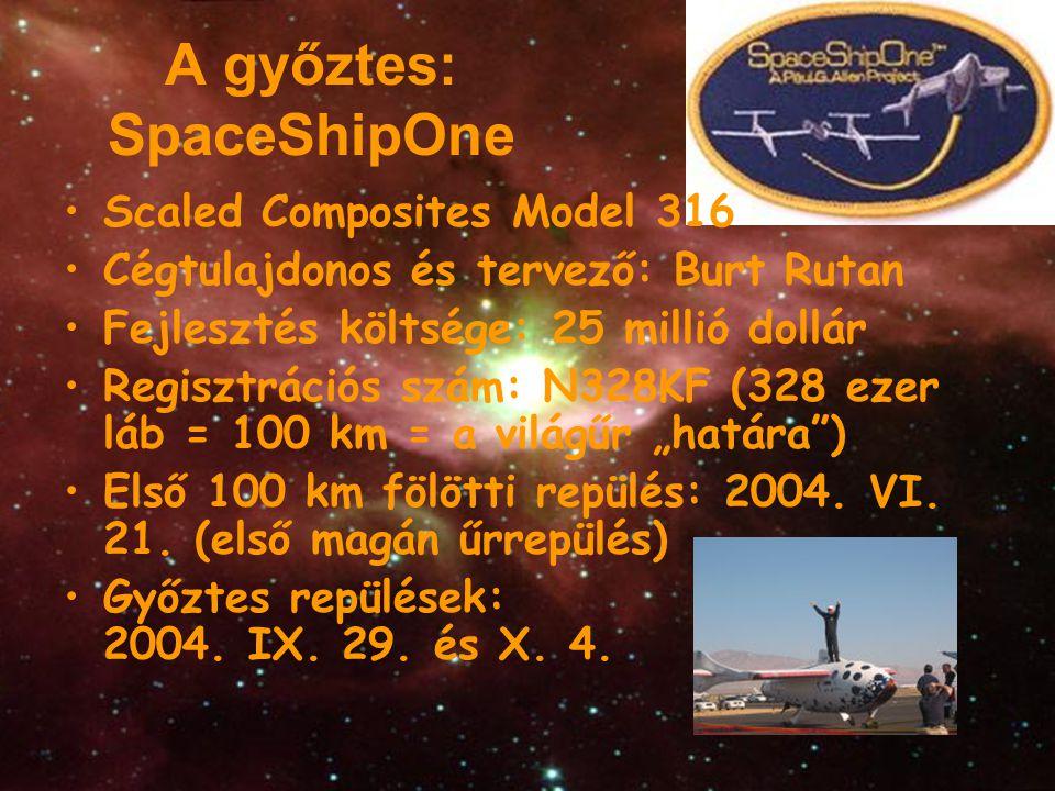 A győztes: SpaceShipOne Scaled Composites Model 316 Cégtulajdonos és tervező: Burt Rutan Fejlesztés költsége: 25 millió dollár Regisztrációs szám: N32