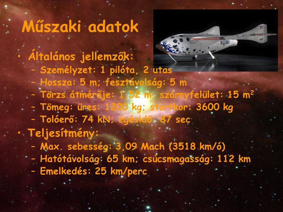 Műszaki adatok Általános jellemzők: –Személyzet: 1 pilóta, 2 utas –Hossza: 5 m; fesztávolság: 5 m –Törzs átmérője: 1,52 m; szárnyfelület: 15 m 2 –Töme