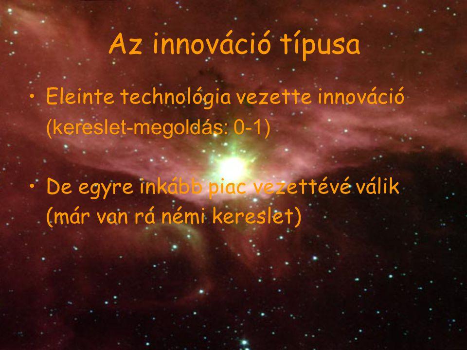 Az innováció típusa Eleinte technológia vezette innováció (kereslet-megoldás: 0-1) De egyre inkább piac vezettévé válik (már van rá némi kereslet)