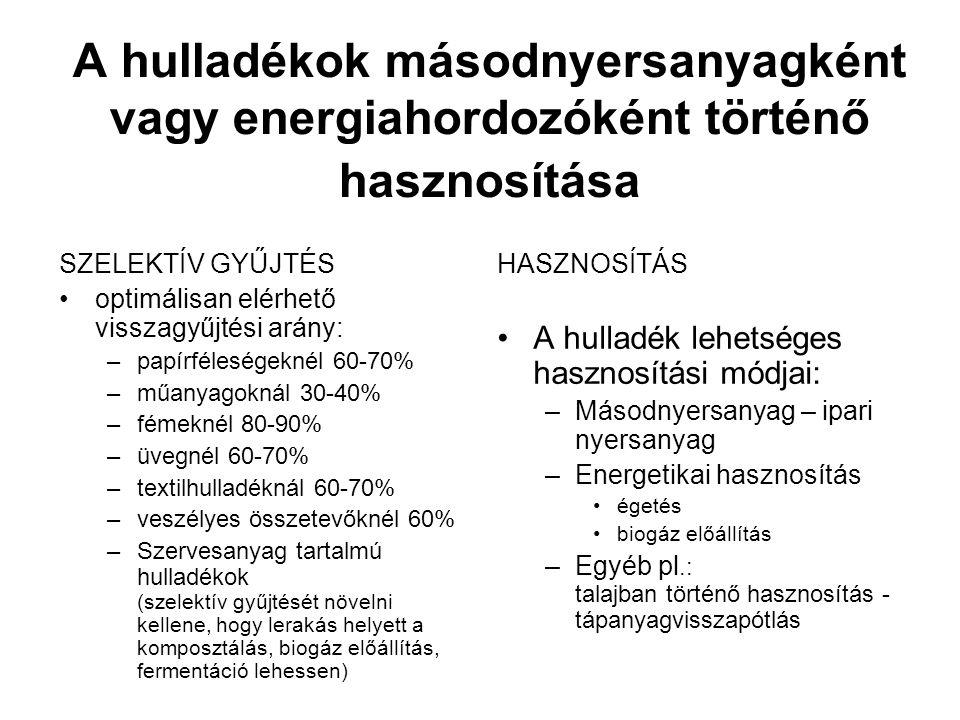 A hulladékok másodnyersanyagként vagy energiahordozóként történő hasznosítása SZELEKTÍV GYŰJTÉS optimálisan elérhető visszagyűjtési arány: –papírféles