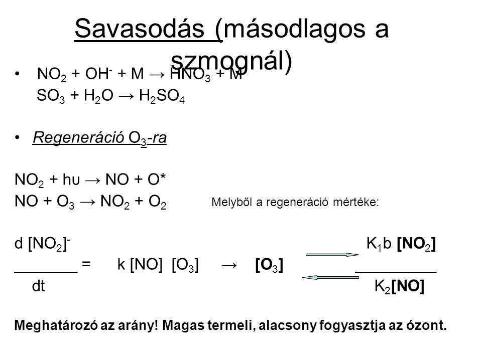 Savasodás (másodlagos a szmognál) NO 2 + OH - + M → HNO 3 + M SO 3 + H 2 O → H 2 SO 4 Regeneráció O 3 -ra NO 2 + hυ → NO + O* NO + O 3 → NO 2 + O 2 Melyből a regeneráció mértéke: d [NO 2 ] - K 1 b [NO 2 ] _______ = k [NO] [O 3 ] → [O 3 ] _________ dt K 2 [NO] Meghatározó az arány.
