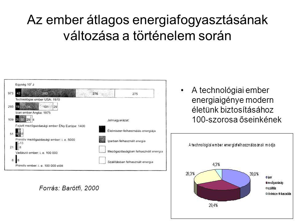 Az ember átlagos energiafogyasztásának változása a történelem során A technológiai ember energiaigénye modern életünk biztosításához 100-szorosa ősein