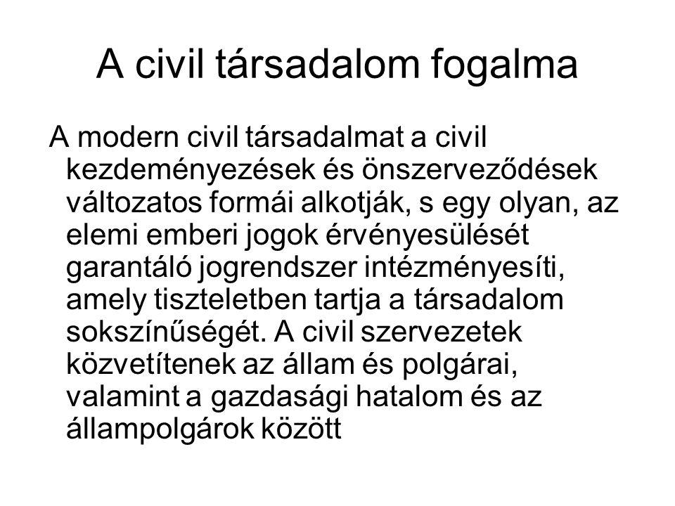 A civil társadalom fogalma A modern civil társadalmat a civil kezdeményezések és önszerveződések változatos formái alkotják, s egy olyan, az elemi emberi jogok érvényesülését garantáló jogrendszer intézményesíti, amely tiszteletben tartja a társadalom sokszínűségét.