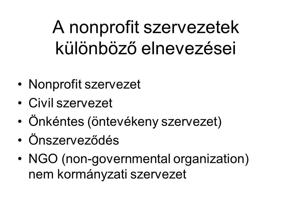 A nonprofit szektor definíciójának elemei I.1.