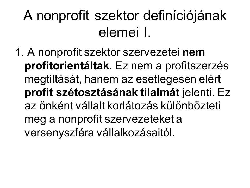 A nonprofit szektor definíciójának elemei I. 1.