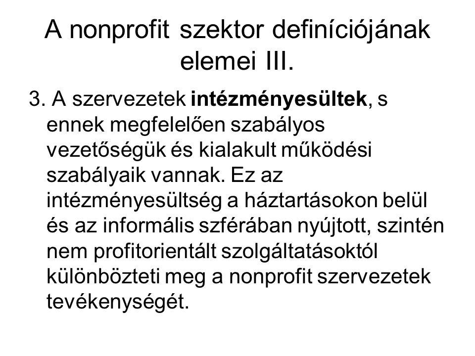 A nonprofit szektor definíciójának elemei III. 3.