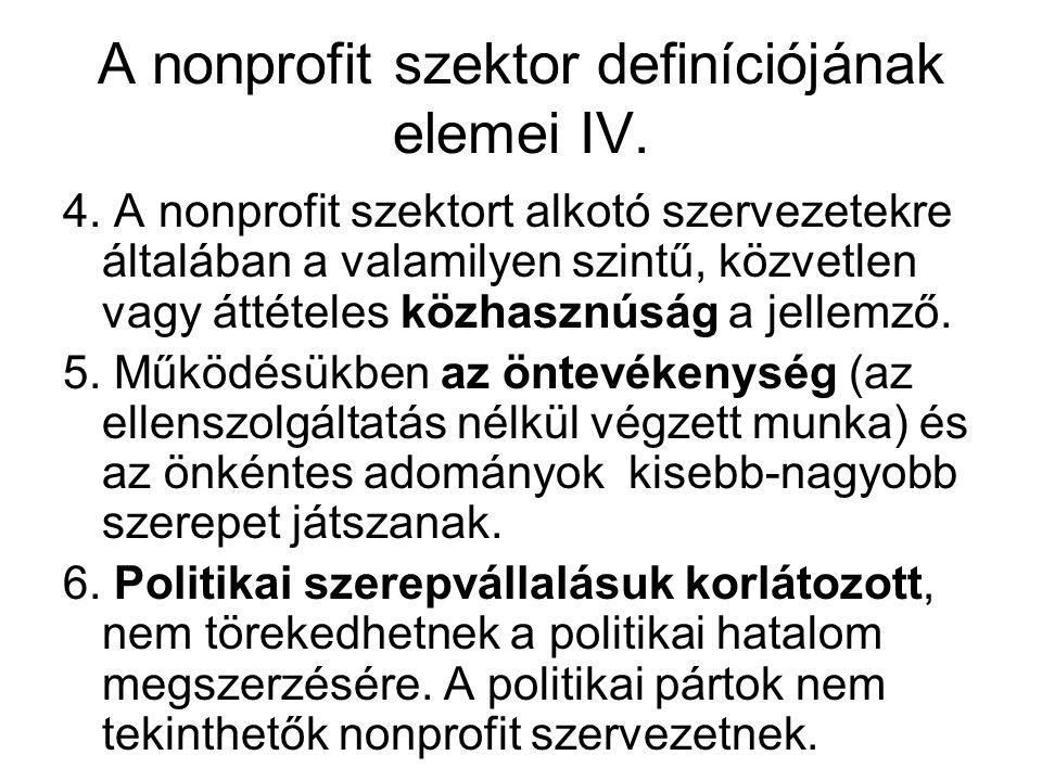 Nonprofit szervezeti formák a magyar jogrendszerben Nonprofit definíciónak megfelelő formák: Alapítvány Közalapítvány Egyesület (társadalmi szervezet) Köztestület Közhasznú társaság Nonprofit definíciónak meg nem felelő formák: Politikai pártok Önkéntes kölcsönös biztosító pénztárak ?????????.