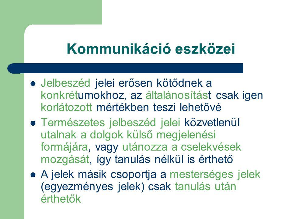 Kommunikáció eszközei Jelbeszéd jelei erősen kötődnek a konkrétumokhoz, az általánosítást csak igen korlátozott mértékben teszi lehetővé Természetes j