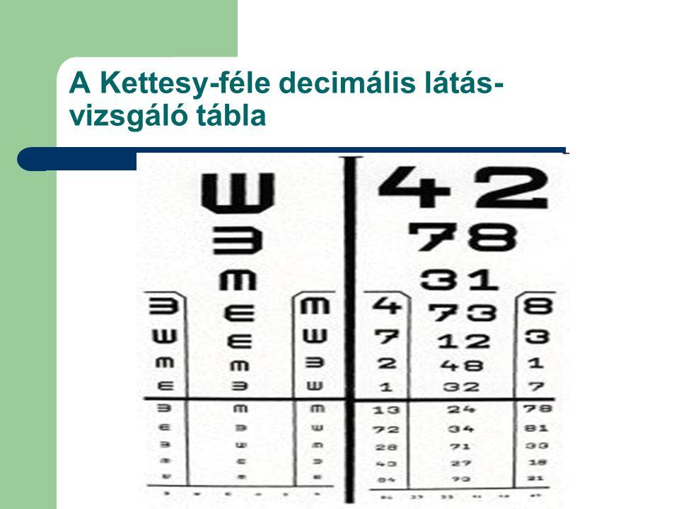 Látássérülés fogalma a BNO-10 alapján Látássérült az a személy, akinek a jobban látó szemén maximális korrekcióval mérhető látásélessége az ép látás 30 %-a, vagy ennél kevesebb