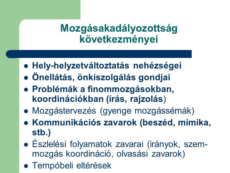 Mozgásakadályozottság következményei Hely-helyzetváltoztatás nehézségei Önellátás, önkiszolgálás gondjai Problémák a finommozgásokban, koordinációkban