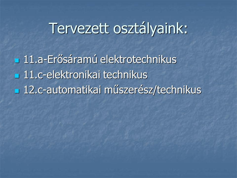 Tervezett osztályaink: 11.a-Erősáramú elektrotechnikus 11.a-Erősáramú elektrotechnikus 11.c-elektronikai technikus 11.c-elektronikai technikus 12.c-automatikai műszerész/technikus 12.c-automatikai műszerész/technikus