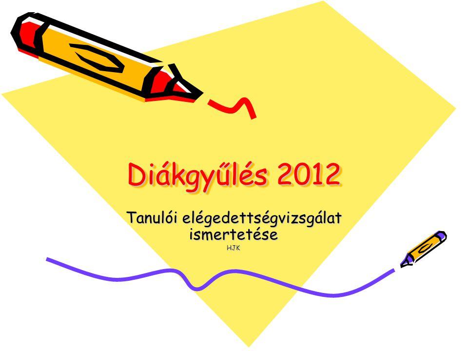 Diákgyűlés 2012 Tanulói elégedettségvizsgálat ismertetése HJK