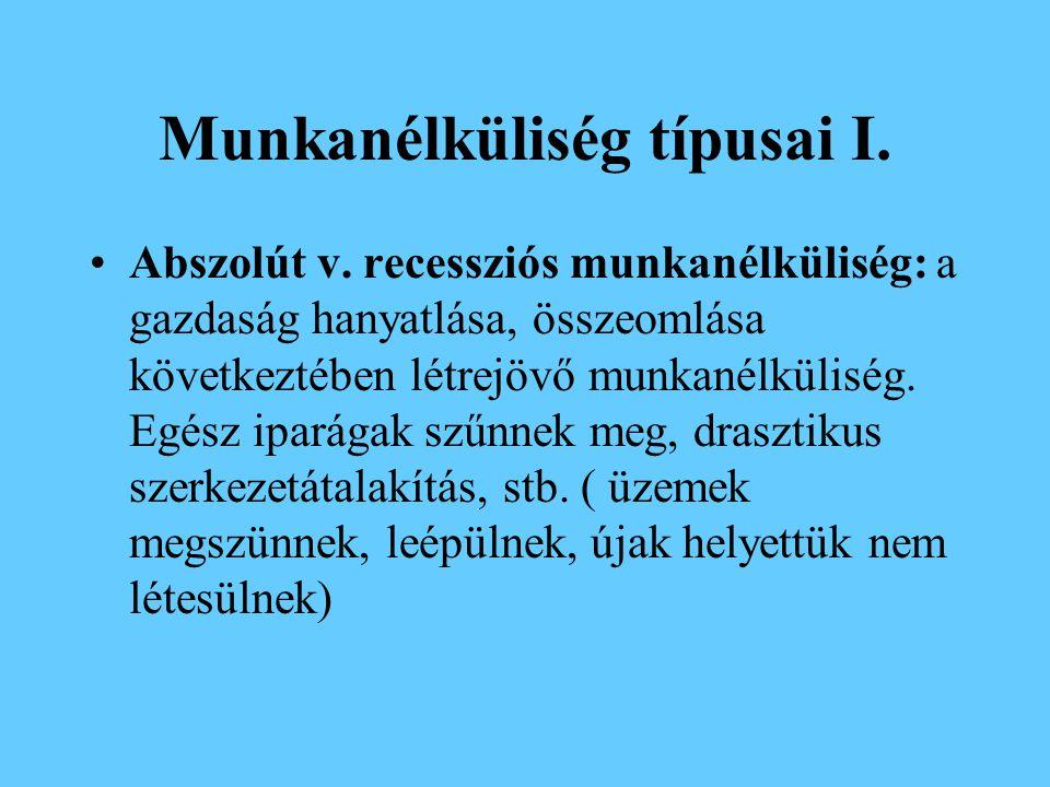 Munkaerő-piaci Alap összetétele II.