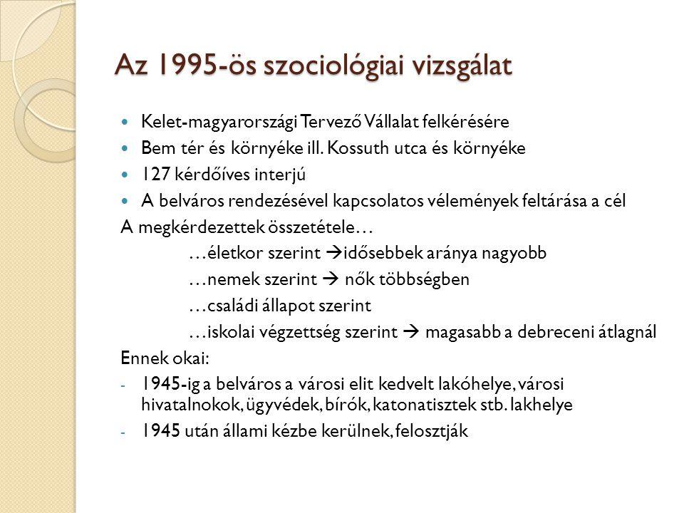 Az 1995-ös szociológiai vizsgálat Kelet-magyarországi Tervező Vállalat felkérésére Bem tér és környéke ill. Kossuth utca és környéke 127 kérdőíves int