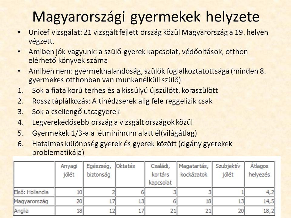 Magyarországi gyermekek helyzete Unicef vizsgálat: 21 vizsgált fejlett ország közül Magyarország a 19. helyen végzett. Amiben jók vagyunk: a szülő-gye