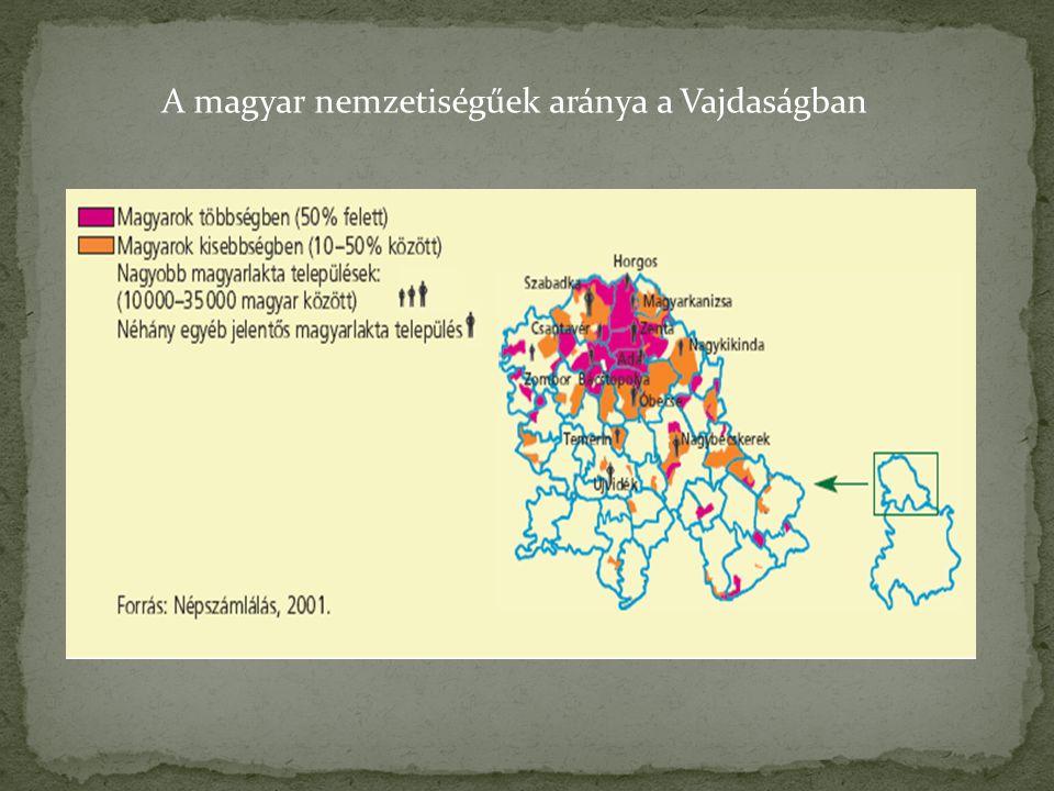 A magyar nemzetiségűek aránya a Vajdaságban