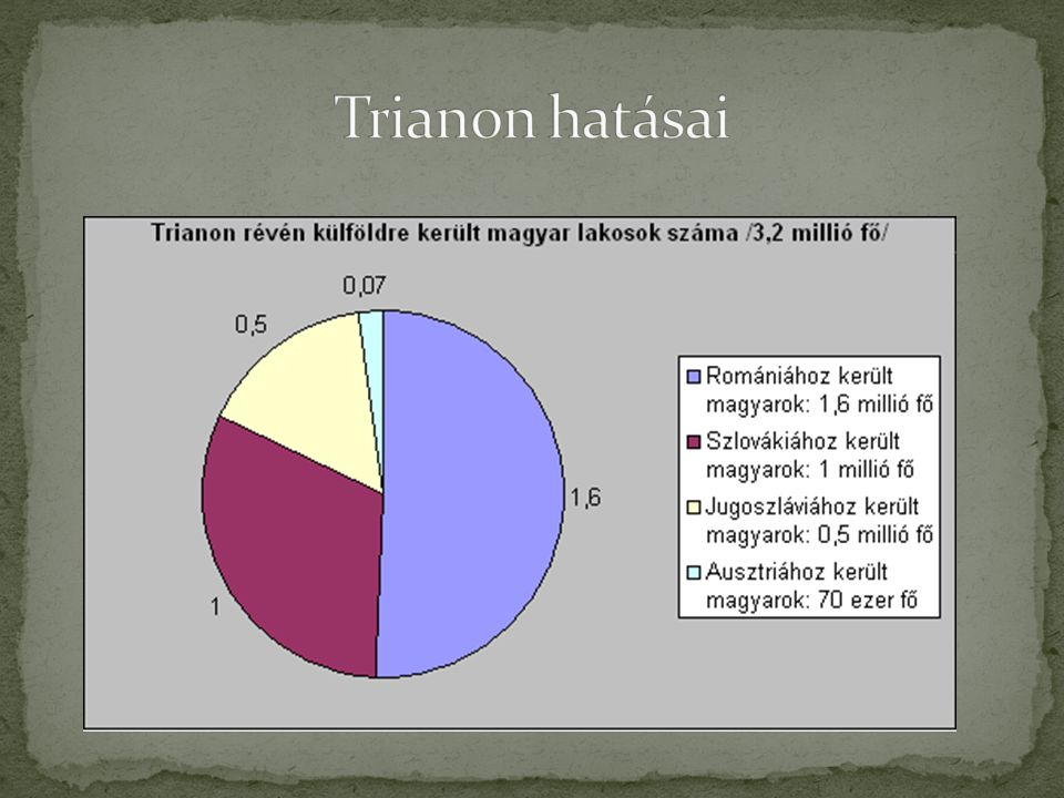 Magyar kisebbség Horvátországban