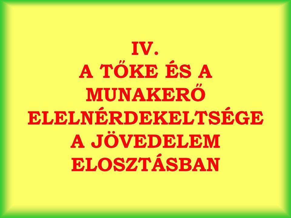 IV. A TŐKE ÉS A MUNAKERŐ ELELNÉRDEKELTSÉGE A JÖVEDELEM ELOSZTÁSBAN