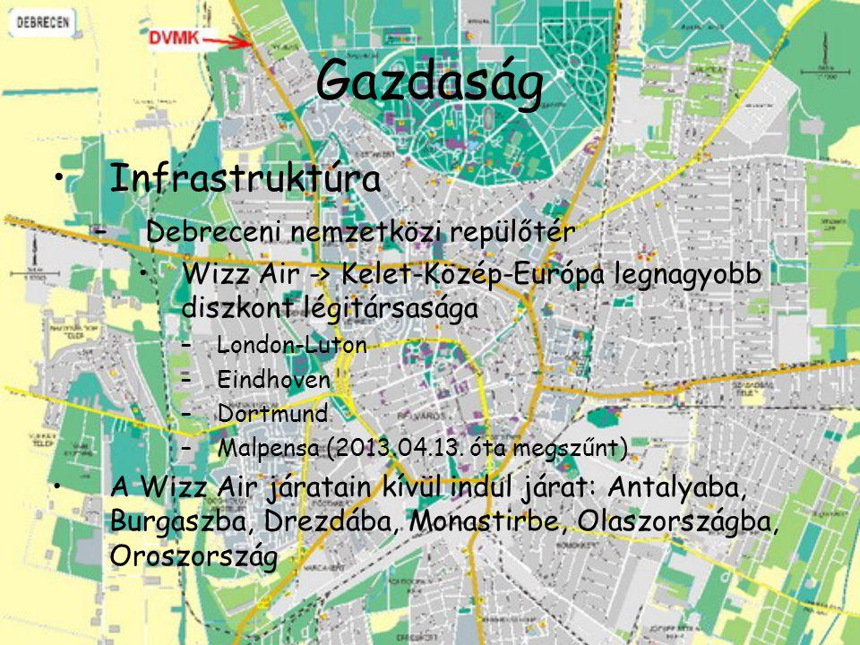 Gazdaság Infrastruktúra –Debreceni nemzetközi repülőtér Wizz Air -> Kelet-Közép-Európa legnagyobb diszkont légitársasága –London-Luton –Eindhoven –Dor