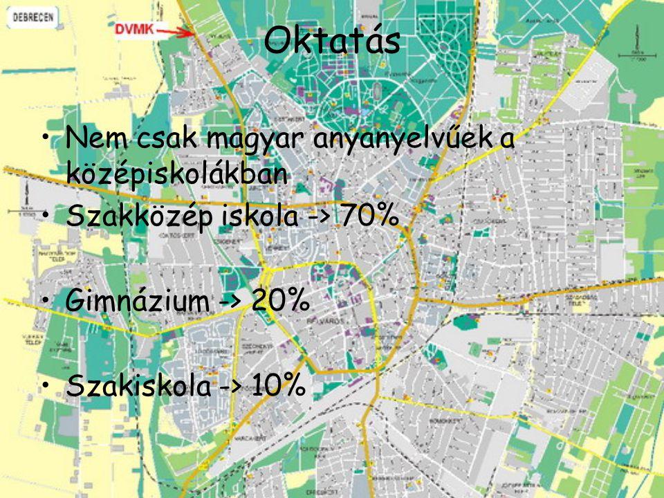 Oktatás Nem csak magyar anyanyelvűek a középiskolákban Szakközép iskola -> 70% Gimnázium -> 20% Szakiskola -> 10%