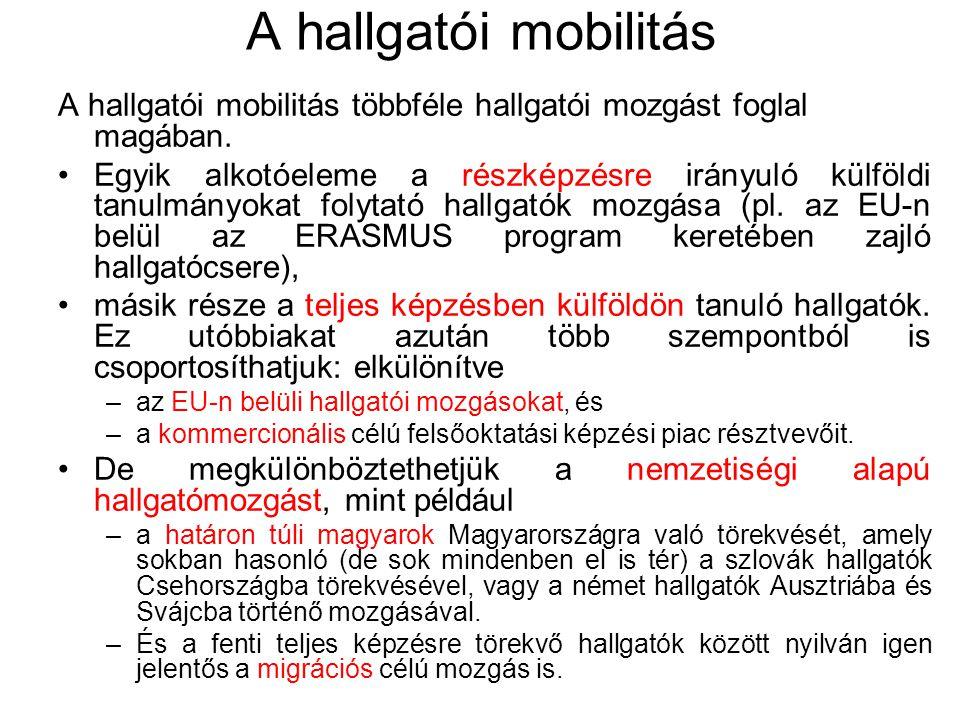 A hallgatói mobilitás A hallgatói mobilitás többféle hallgatói mozgást foglal magában.