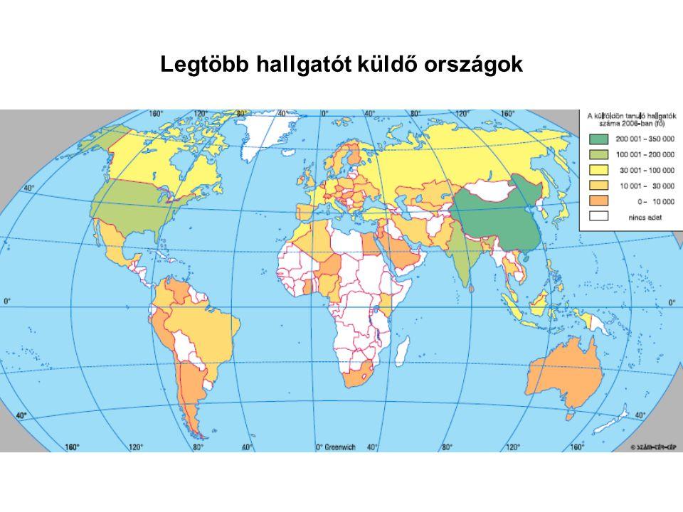 Legtöbb hallgatót küldő országok
