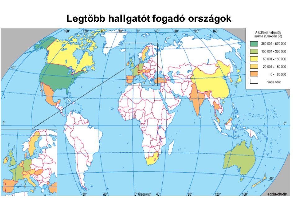 Legnagyobb fogadó országok (a 25 ezer főnél több külföldi hallgatót fogadó országok) -2007
