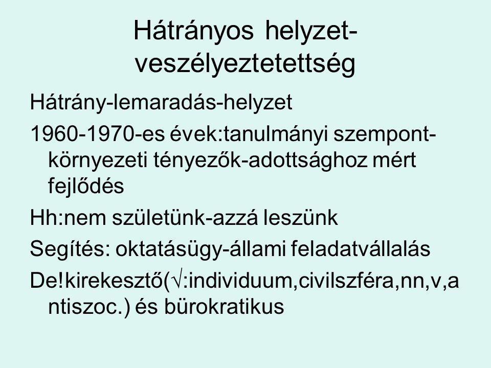 Hátrányos helyzet- veszélyeztetettség Hátrány-lemaradás-helyzet 1960-1970-es évek:tanulmányi szempont- környezeti tényezők-adottsághoz mért fejlődés H