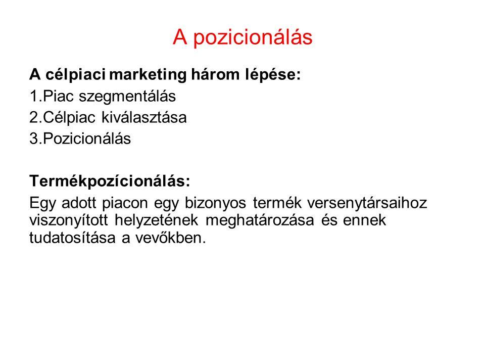 A pozicionálás A célpiaci marketing három lépése: 1.Piac szegmentálás 2.Célpiac kiválasztása 3.Pozicionálás Termékpozícionálás: Egy adott piacon egy b