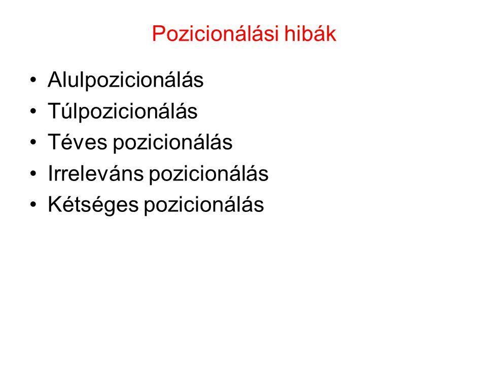 Pozicionálási hibák Alulpozicionálás Túlpozicionálás Téves pozicionálás Irreleváns pozicionálás Kétséges pozicionálás