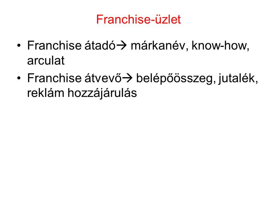Franchise-üzlet Franchise átadó  márkanév, know-how, arculat Franchise átvevő  belépőösszeg, jutalék, reklám hozzájárulás
