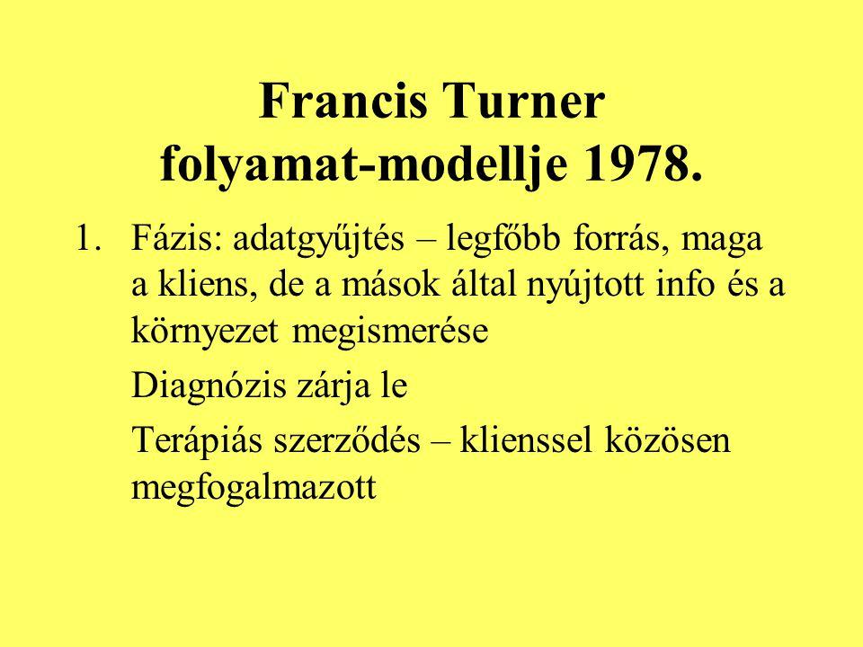 Francis Turner folyamat-modellje 1978. 1.Fázis: adatgyűjtés – legfőbb forrás, maga a kliens, de a mások által nyújtott info és a környezet megismerése