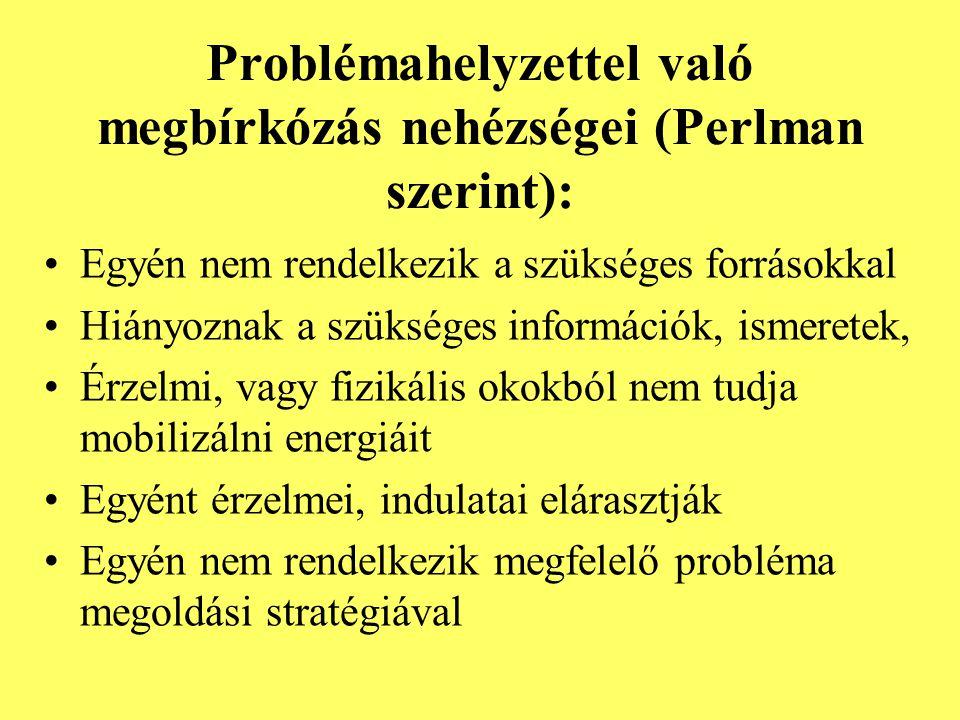 Problémahelyzettel való megbírkózás nehézségei (Perlman szerint): Egyén nem rendelkezik a szükséges forrásokkal Hiányoznak a szükséges információk, is