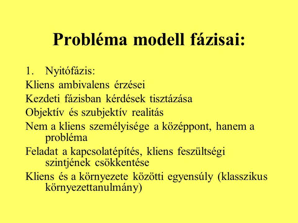 Probléma modell fázisai: 1.Nyitófázis: Kliens ambivalens érzései Kezdeti fázisban kérdések tisztázása Objektív és szubjektív realitás Nem a kliens sze