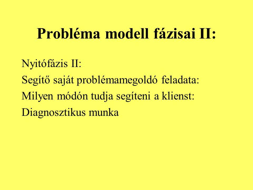 Probléma modell fázisai II: Nyitófázis II: Segítő saját problémamegoldó feladata: Milyen módón tudja segíteni a klienst: Diagnosztikus munka