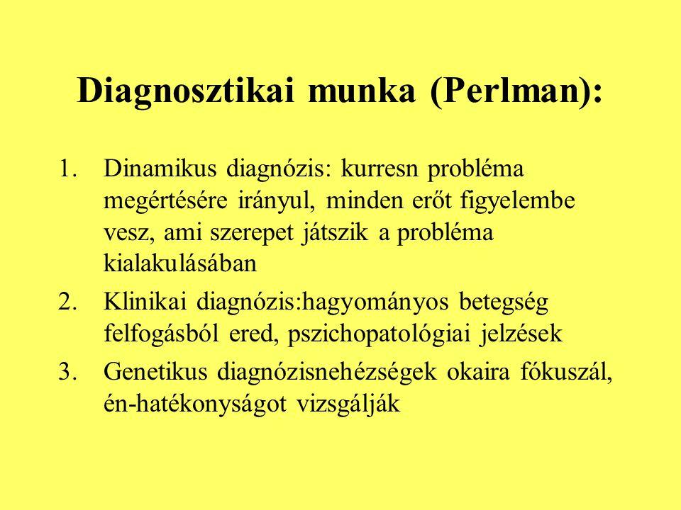 Diagnosztikai munka (Perlman): 1.Dinamikus diagnózis: kurresn probléma megértésére irányul, minden erőt figyelembe vesz, ami szerepet játszik a problé