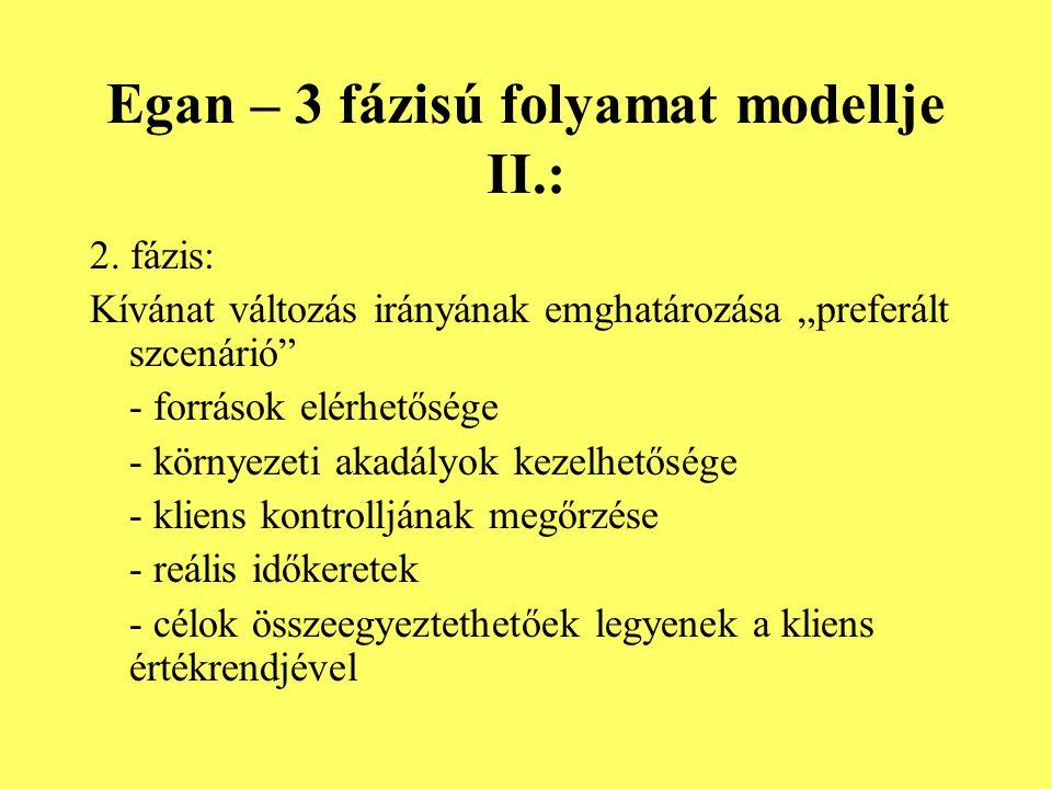 """Egan – 3 fázisú folyamat modellje II.: 2. fázis: Kívánat változás irányának emghatározása """"preferált szcenárió"""" - források elérhetősége - környezeti a"""