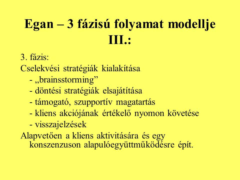 """Egan – 3 fázisú folyamat modellje III.: 3. fázis: Cselekvési stratégiák kialakítása - """"brainsstorming"""" - döntési stratégiák elsajátítása - támogató, s"""