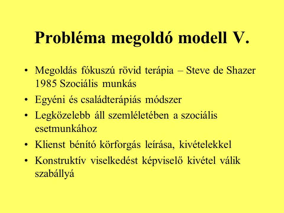 Probléma megoldó modell V. Megoldás fókuszú rövid terápia – Steve de Shazer 1985 Szociális munkás Egyéni és családterápiás módszer Legközelebb áll sze