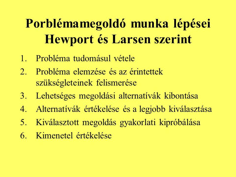 Porblémamegoldó munka lépései Hewport és Larsen szerint 1.Probléma tudomásul vétele 2.Probléma elemzése és az érintettek szükségleteinek felismerése 3