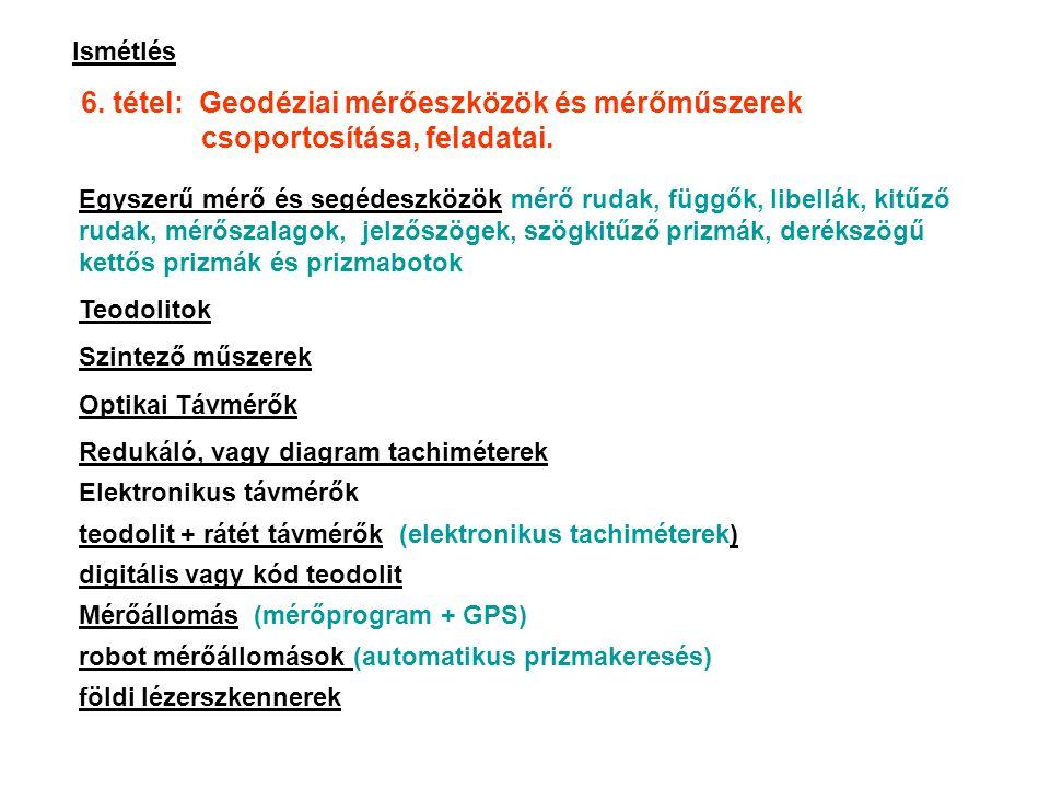 Ismétlés 6. tétel: Geodéziai mérőeszközök és mérőműszerek csoportosítása, feladatai. Egyszerű mérő és segédeszközök mérő rudak, függők, libellák, kitű