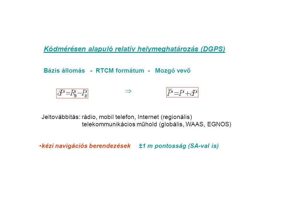 Kódmérésen alapuló relatív helymeghatározás (DGPS) Bázis állomás - RTCM formátum - Mozgó vevő ±1 m pontosság (SA-val is)  Jeltovábbitás: rádio, mobil