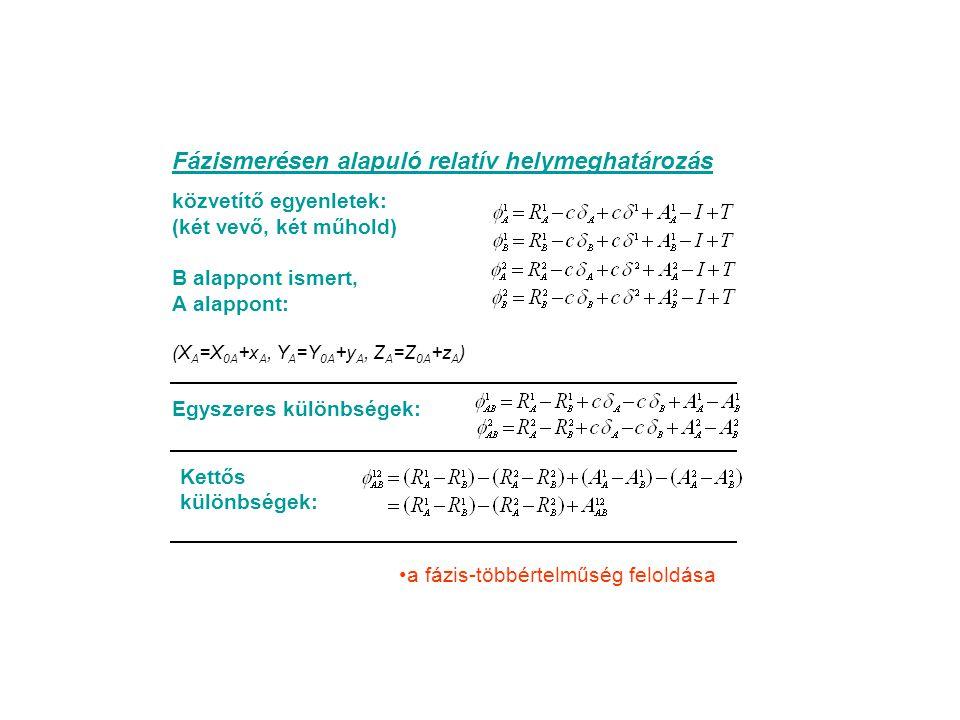 Fázismerésen alapuló relatív helymeghatározás közvetítő egyenletek: (két vevő, két műhold) B alappont ismert, A alappont: (X A =X 0A +x A, Y A =Y 0A +