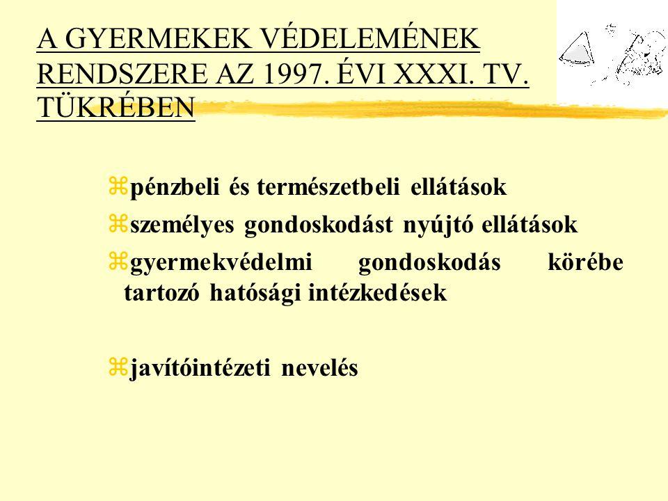 A GYERMEKEK VÉDELEMÉNEK RENDSZERE AZ 1997.ÉVI XXXI.
