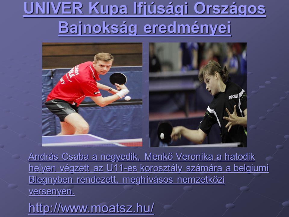 UNIVER Kupa Ifjúsági Országos Bajnokság eredményei UNIVER Kupa Ifjúsági Országos Bajnokság eredményei András Csaba a negyedik, Menkő Veronika a hatodi