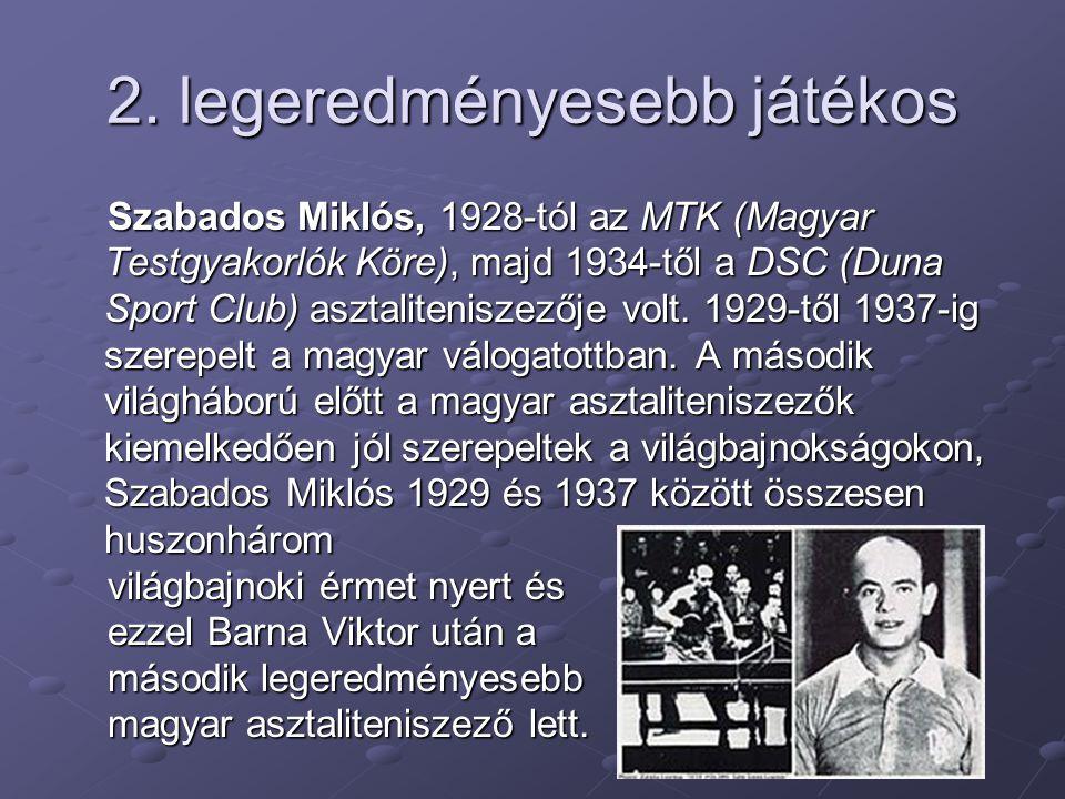 2. legeredményesebb játékos Szabados Miklós, 1928-tól az MTK (Magyar Testgyakorlók Köre), majd 1934-től a DSC (Duna Sport Club) asztaliteniszezője vol