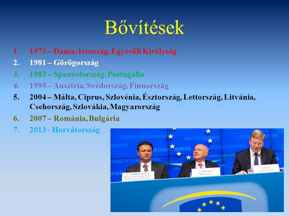 Az EU legfőbb intézményei Európai Bizottság (végrehajtó szerv) Európai Parlament (törvényhozó hatalom egyik fele) Európai Unió Tanácsa (törvényhozó hatalom másik fele Európai Közösségek Bírósága Európai Számvevőszék