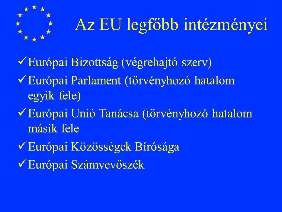 Földrajz Az EU területe 28 tagállamának területéből tevődik össze.