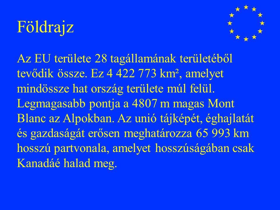 Gazdaság 2006-ban az EU rendelkezett a Föld legnagyobb gazdaságával: GDP-je 13,3 billió USA-dollár volt – az Amerikai Egyesült Államoké 13.